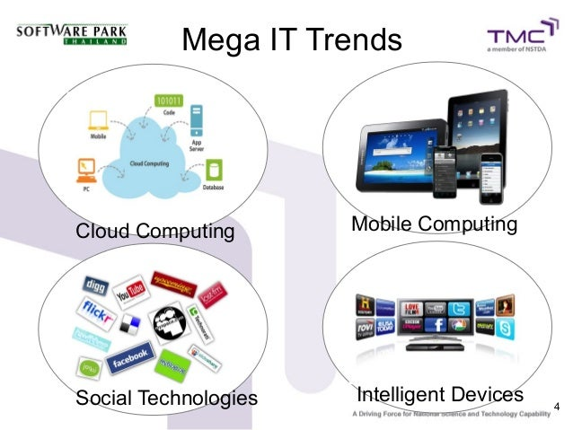 the impact of cloud computing on mobile applications