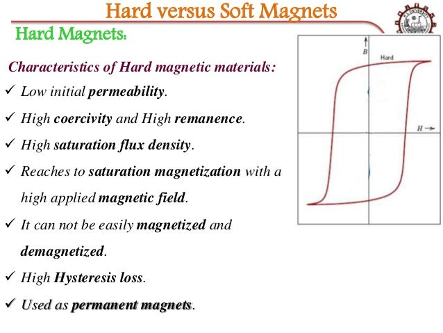 hard and soft magnetic materials applications