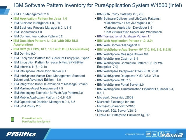introduction to websphere application server patterns 1.0