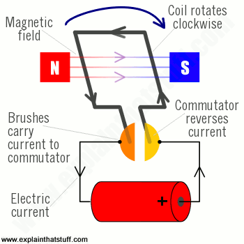 real life applications of parallel circuits