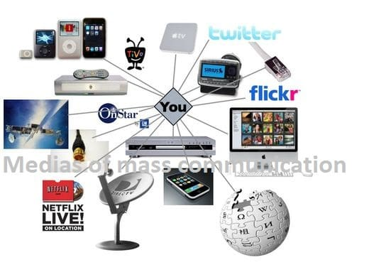 applications of internet in our daily life