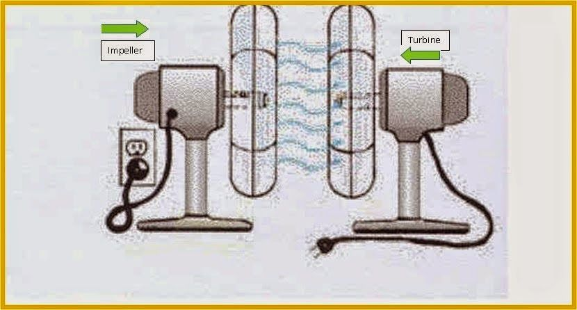 application of cryogenics in mechanical engineering