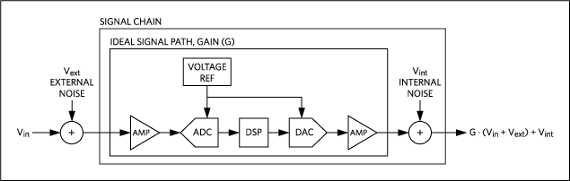 on semiconductor application note an 719