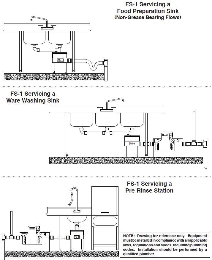 hunter water application for sewer diagram
