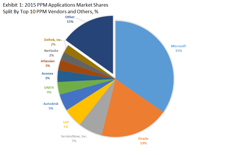 best share trading applications windows