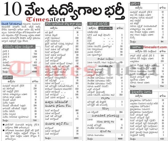 up police recruitment application forms