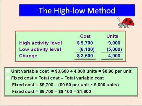 applications of travel cost method