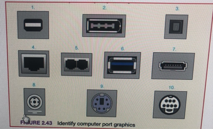 identify what application is using a particular port