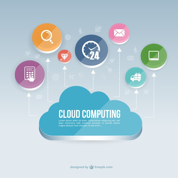 recent applications of cloud computing